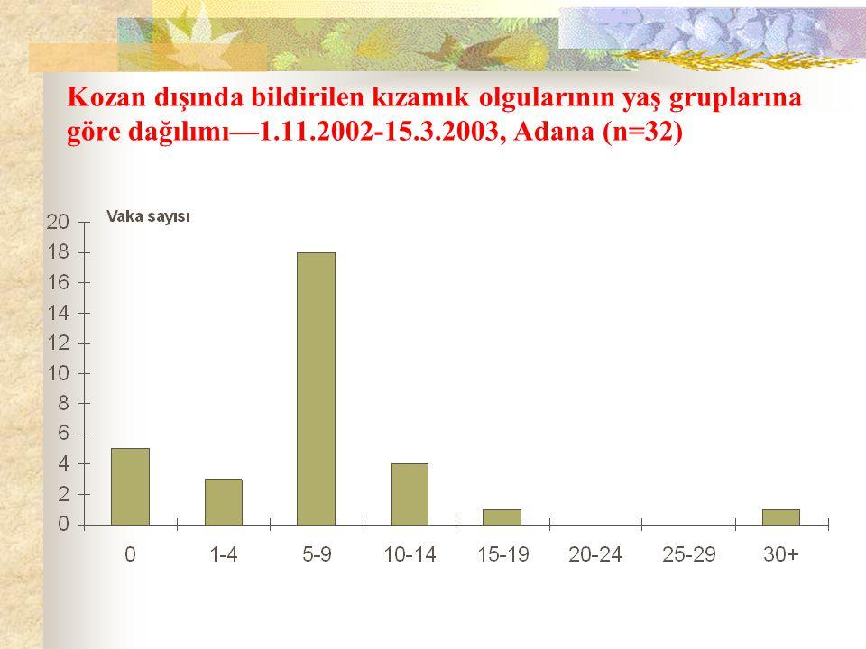 Kozan dışında bildirilen kızamık olgularının yaş gruplarına göre dağılımı—1.11.2002-15.3.2003, Adana (n=32)