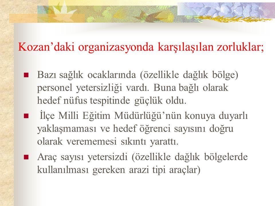 Kozan'daki organizasyonda karşılaşılan zorluklar;