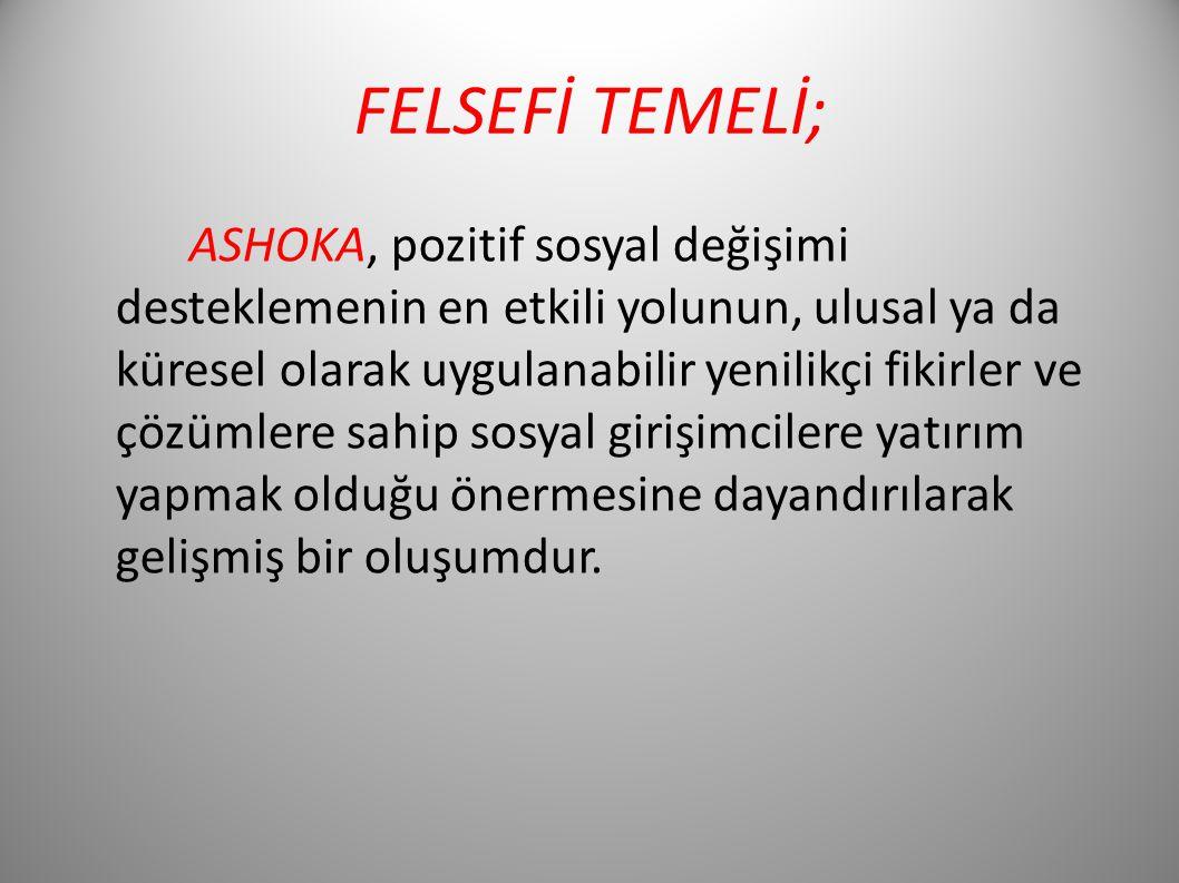 FELSEFİ TEMELİ;
