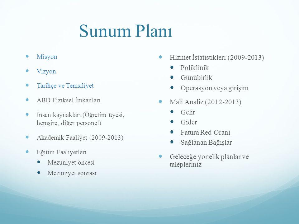Sunum Planı Hizmet İstatistikleri (2009-2013) Poliklinik Günübirlik
