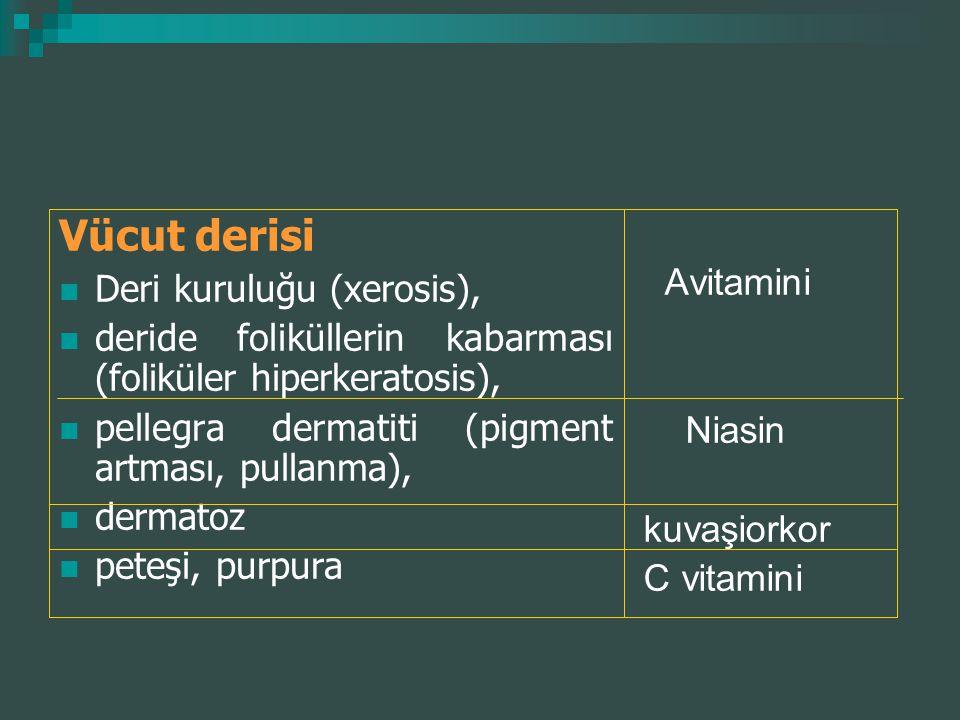Vücut derisi Avitamini Deri kuruluğu (xerosis),