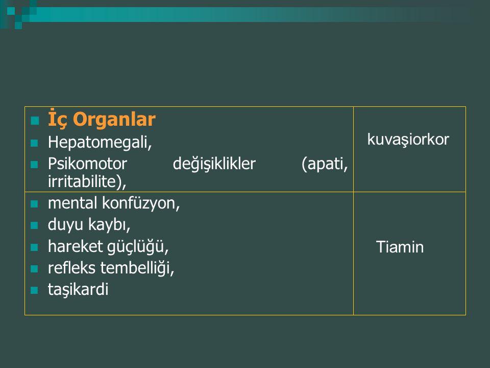 İç Organlar Hepatomegali, kuvaşiorkor