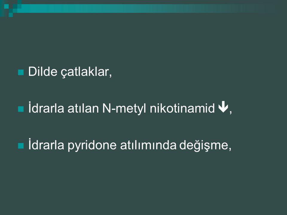 Dilde çatlaklar, İdrarla atılan N-metyl nikotinamid , İdrarla pyridone atılımında değişme,
