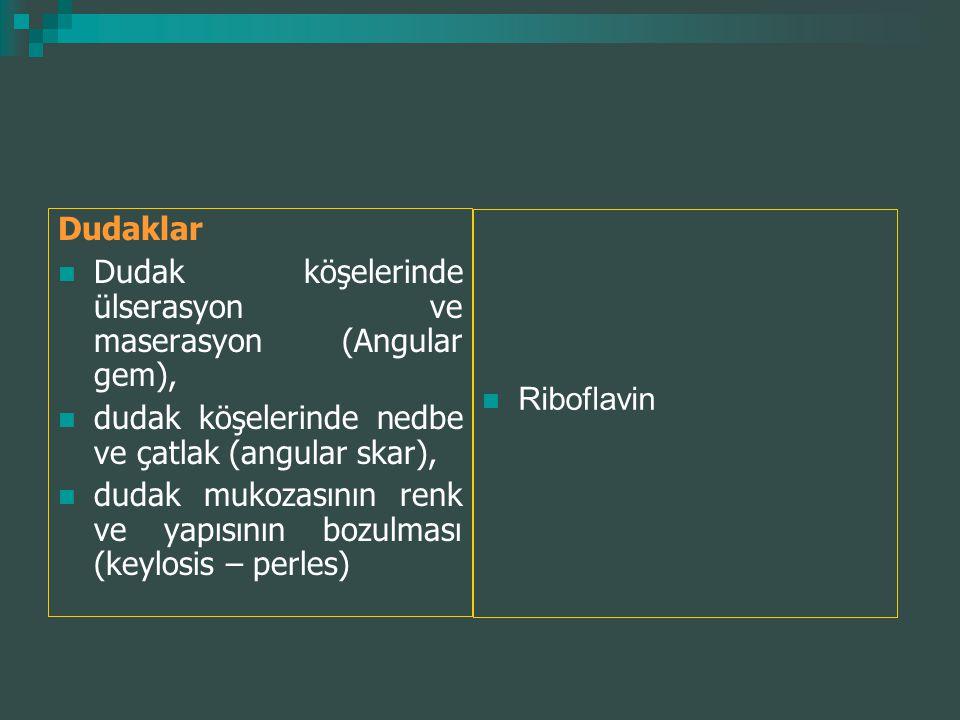 Dudaklar Dudak köşelerinde ülserasyon ve maserasyon (Angular gem), dudak köşelerinde nedbe ve çatlak (angular skar),