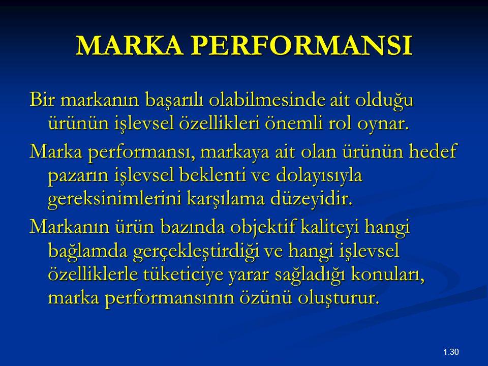 MARKA PERFORMANSI Bir markanın başarılı olabilmesinde ait olduğu ürünün işlevsel özellikleri önemli rol oynar.