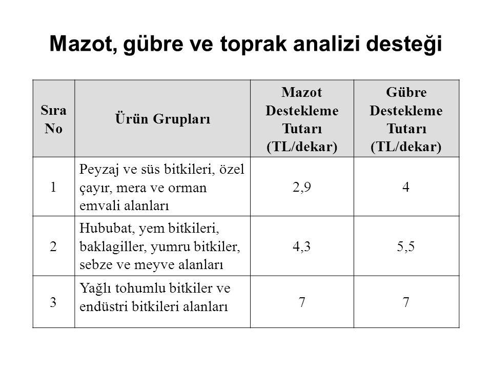 Mazot, gübre ve toprak analizi desteği