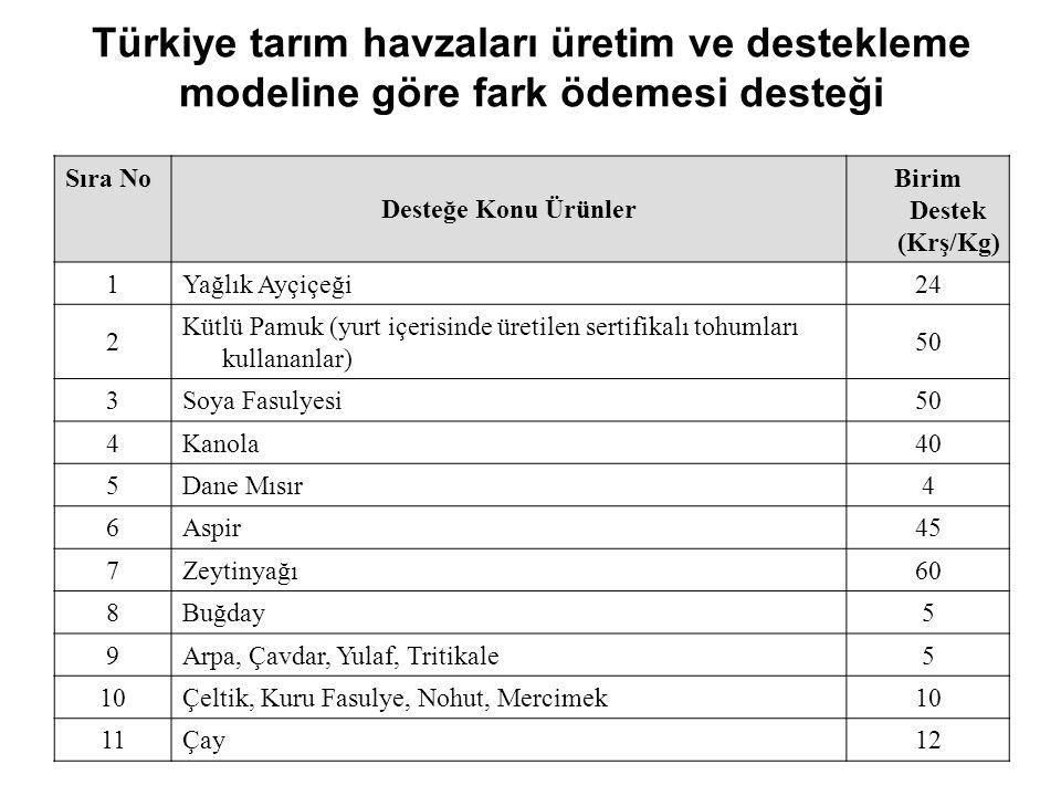 Türkiye tarım havzaları üretim ve destekleme modeline göre fark ödemesi desteği