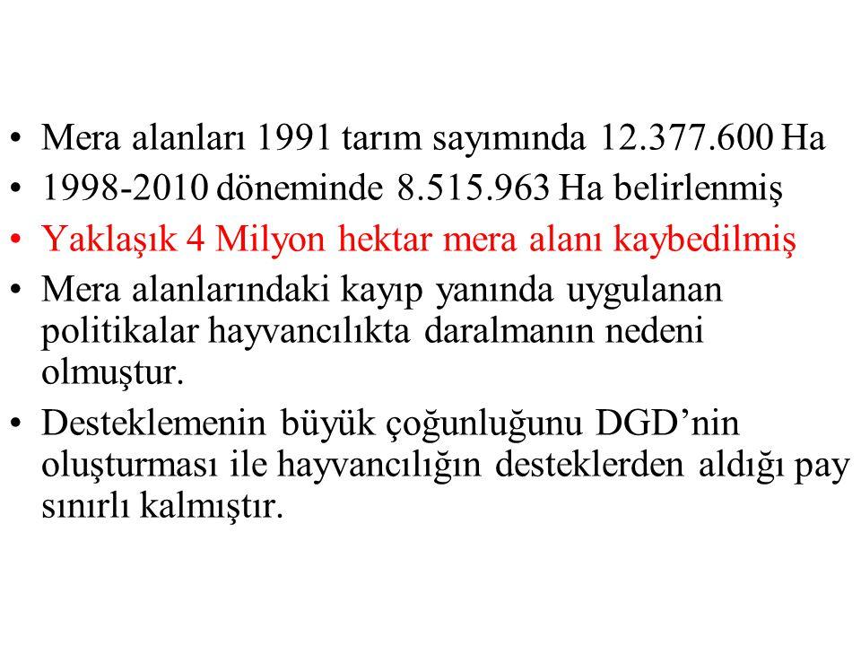Mera alanları 1991 tarım sayımında 12.377.600 Ha