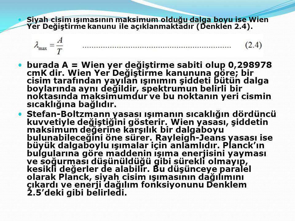 Siyah cisim ışımasının maksimum olduğu dalga boyu ise Wien Yer Değiştirme kanunu ile açıklanmaktadır (Denklen 2.4).