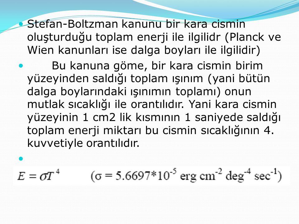 Stefan-Boltzman kanunu bir kara cismin oluşturduğu toplam enerji ile ilgilidr (Planck ve Wien kanunları ise dalga boyları ile ilgilidir)