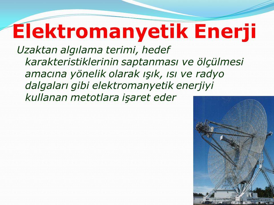Elektromanyetik Enerji