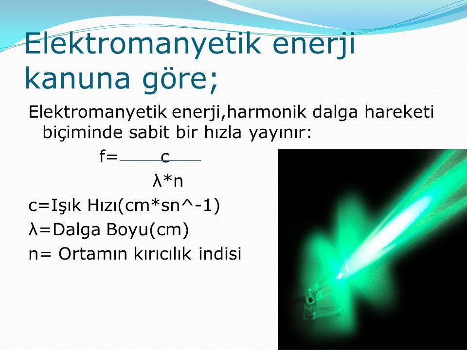 Elektromanyetik enerji kanuna göre;