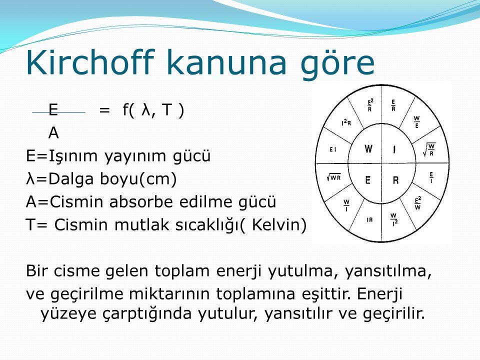 Kirchoff kanuna göre