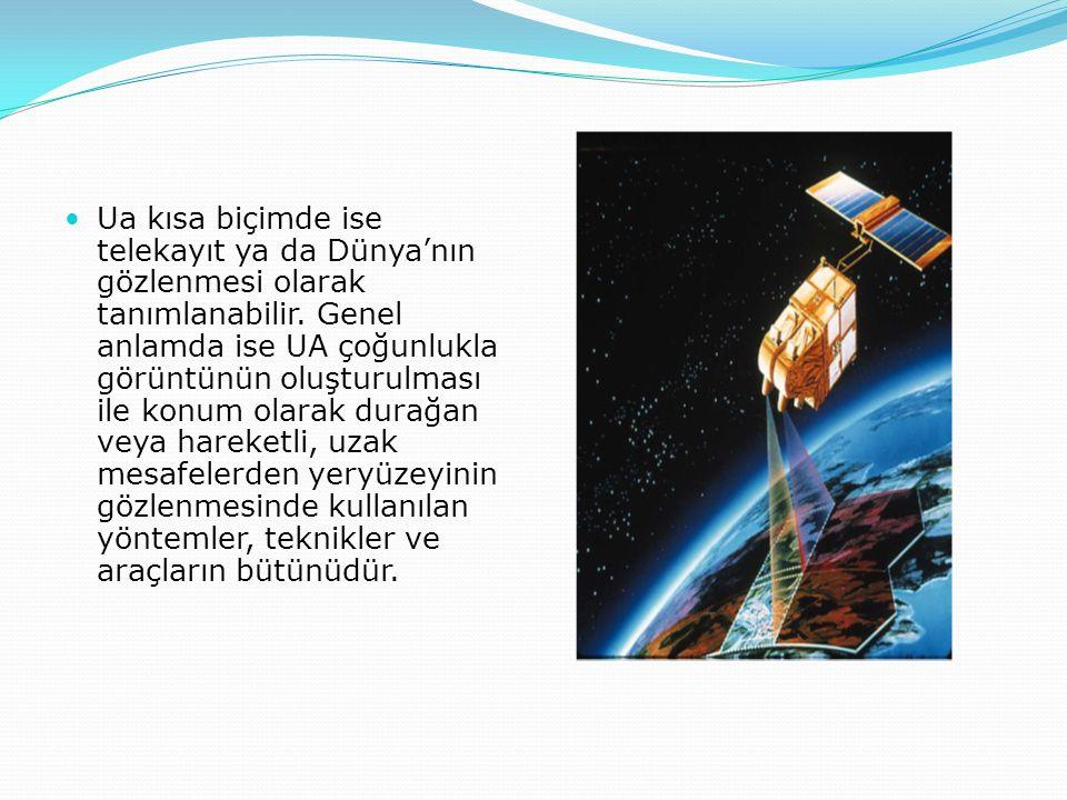Ua kısa biçimde ise telekayıt ya da Dünya'nın gözlenmesi olarak tanımlanabilir.
