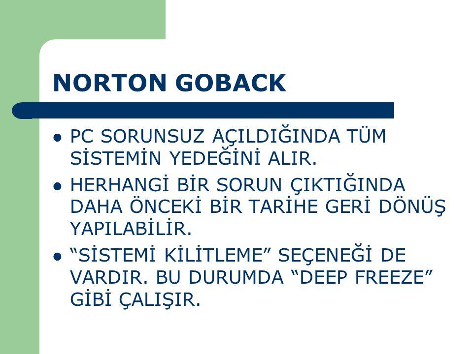 NORTON GOBACK PC SORUNSUZ AÇILDIĞINDA TÜM SİSTEMİN YEDEĞİNİ ALIR.