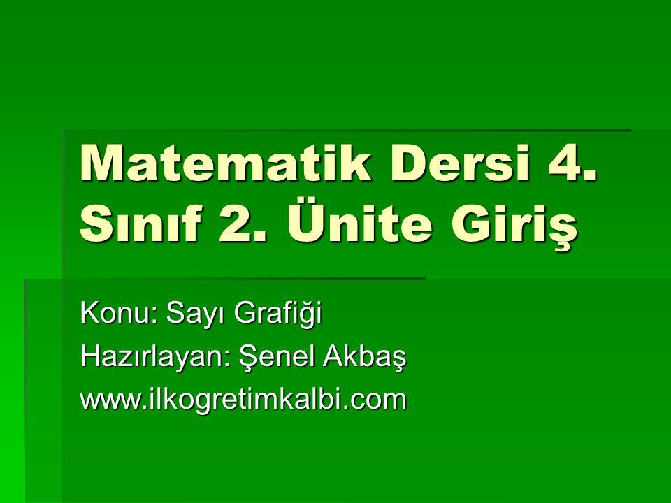 Matematik Dersi 4. Sınıf 2. Ünite Giriş