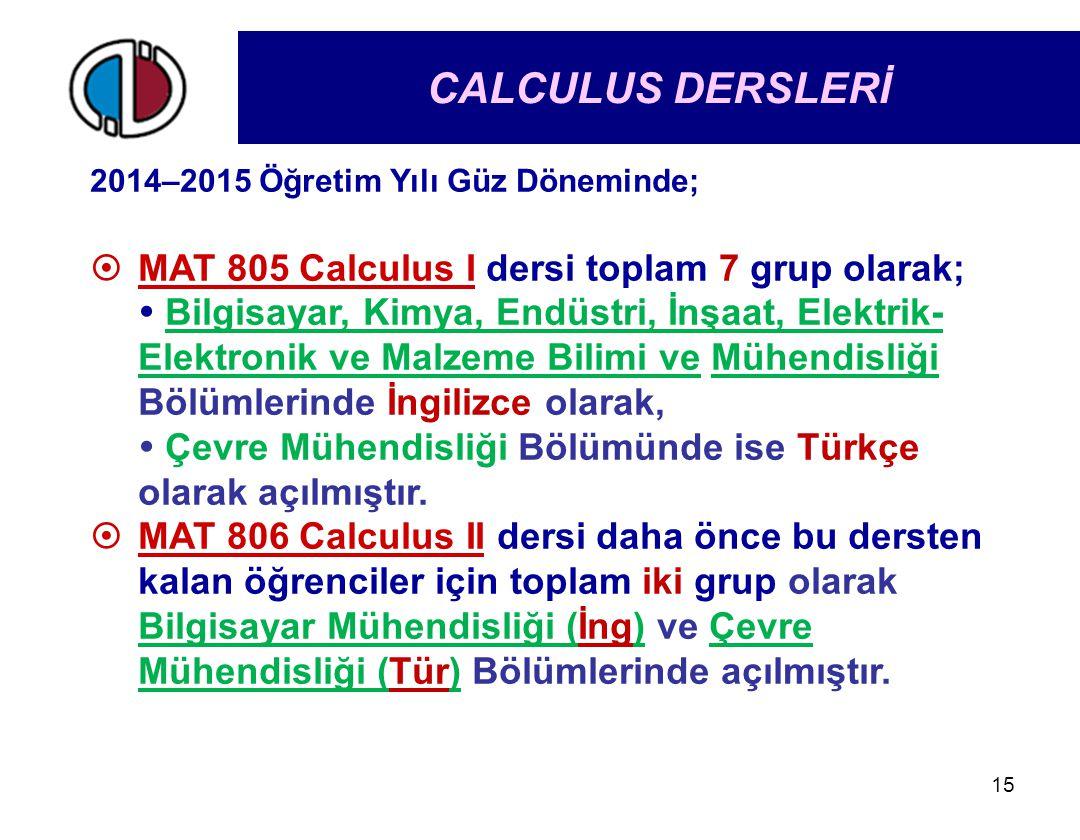 CALCULUS DERSLERİ 2014–2015 Öğretim Yılı Güz Döneminde;