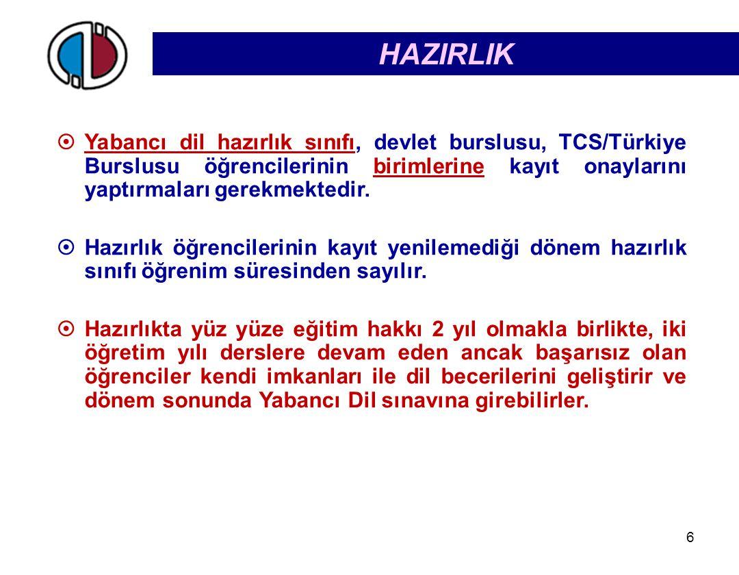 HAZIRLIK Yabancı dil hazırlık sınıfı, devlet burslusu, TCS/Türkiye Burslusu öğrencilerinin birimlerine kayıt onaylarını yaptırmaları gerekmektedir.