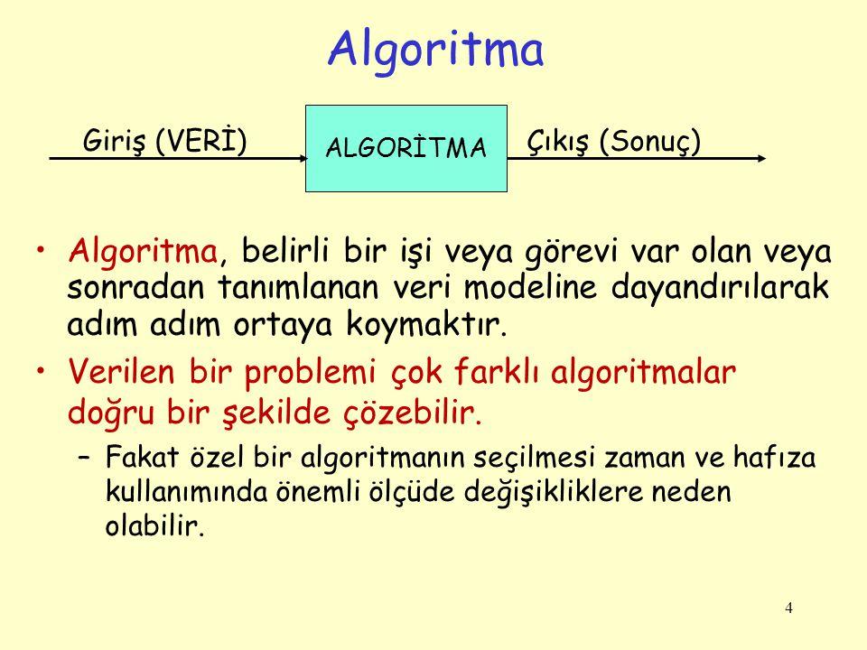 Algoritma ALGORİTMA. Giriş (VERİ) Çıkış (Sonuç)