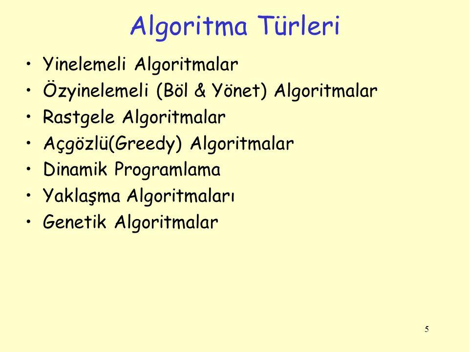 Algoritma Türleri Yinelemeli Algoritmalar