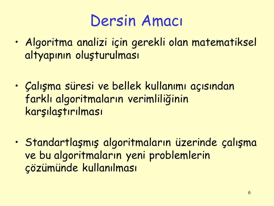 Dersin Amacı Algoritma analizi için gerekli olan matematiksel altyapının oluşturulması.