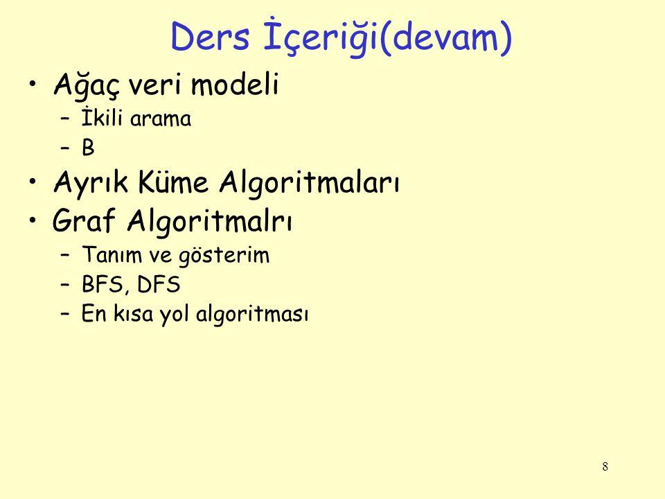 Ders İçeriği(devam) Ağaç veri modeli Ayrık Küme Algoritmaları