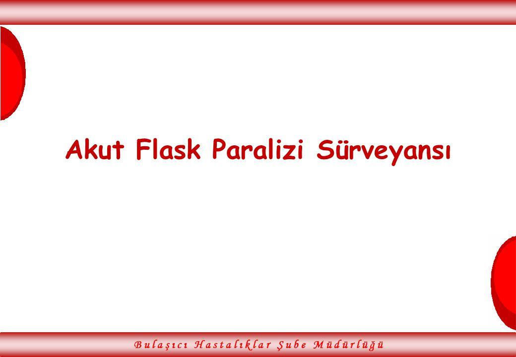 Akut Flask Paralizi Sürveyansı