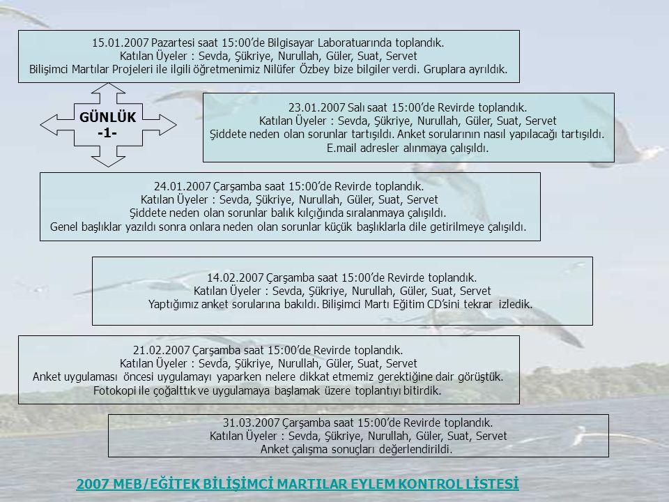2007 MEB/EĞİTEK BİLİŞİMCİ MARTILAR EYLEM KONTROL LİSTESİ