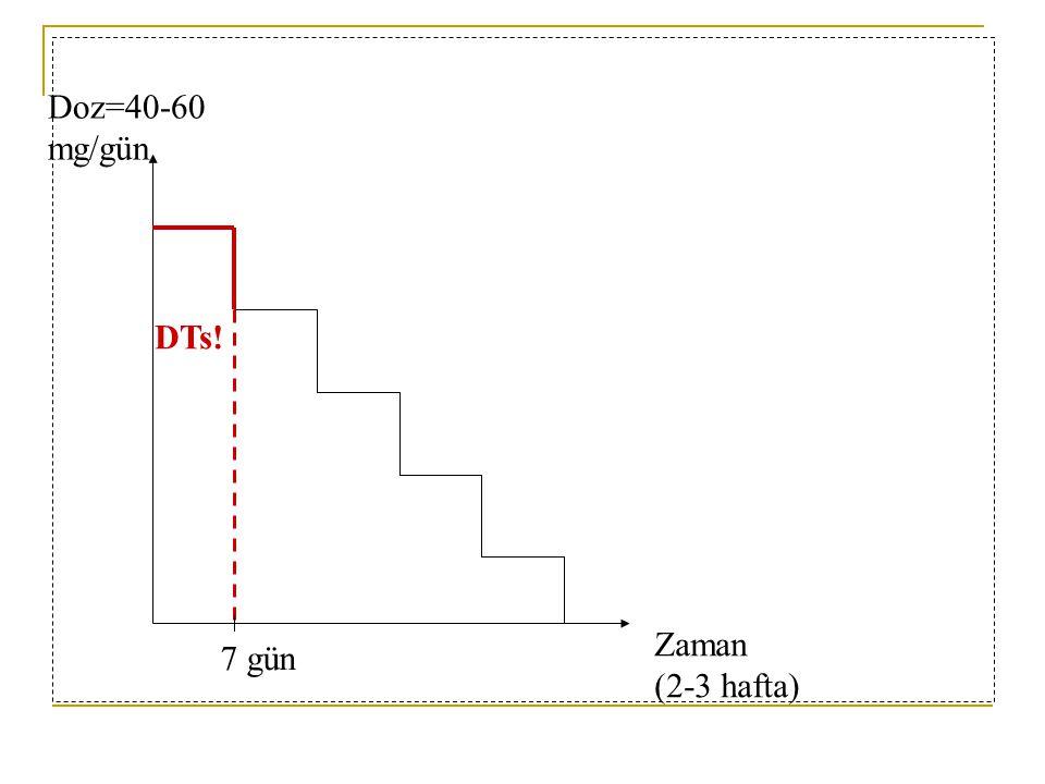 Doz=40-60 mg/gün DTs! Zaman (2-3 hafta) 7 gün