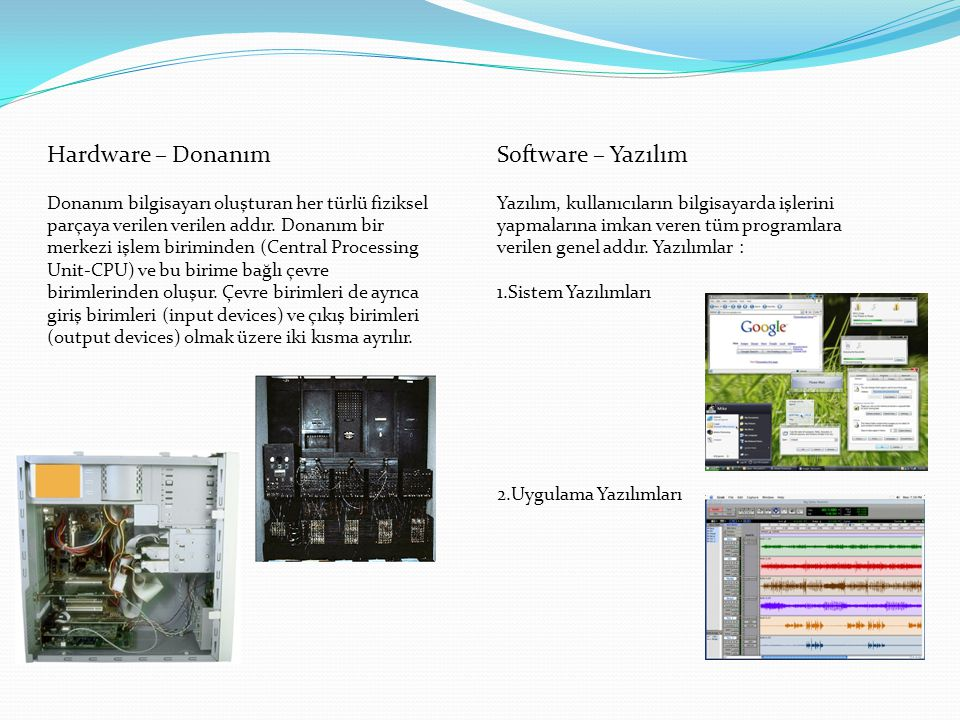 Hardware – Donanım Software – Yazılım
