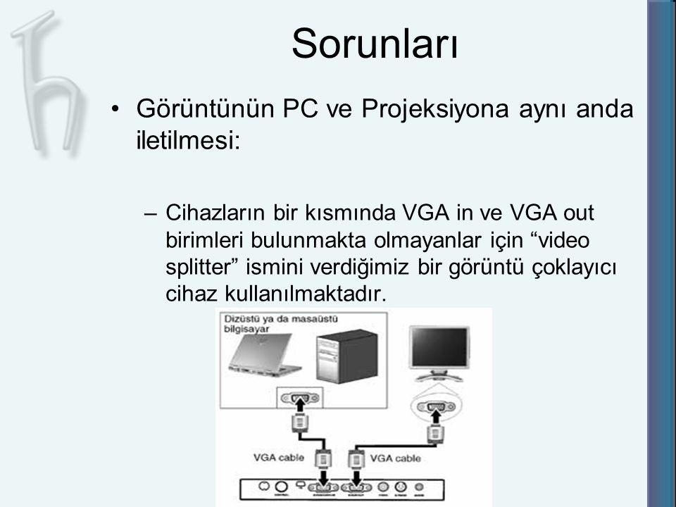 Sorunları Görüntünün PC ve Projeksiyona aynı anda iletilmesi: