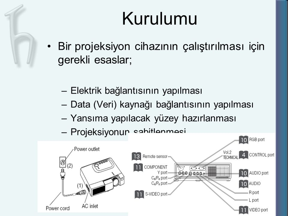 Kurulumu Bir projeksiyon cihazının çalıştırılması için gerekli esaslar; Elektrik bağlantısının yapılması.