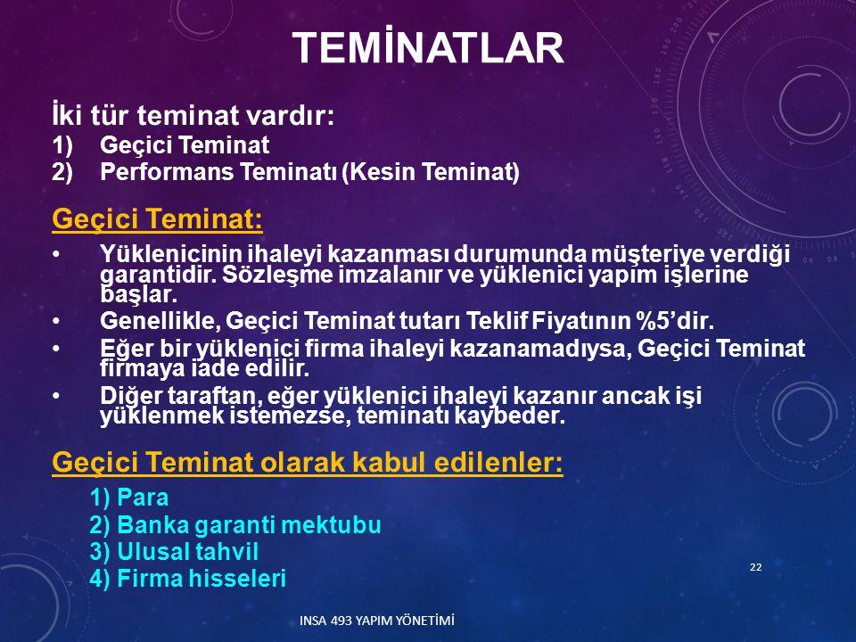 TEMİNATLAR İki tür teminat vardır: Geçici Teminat: