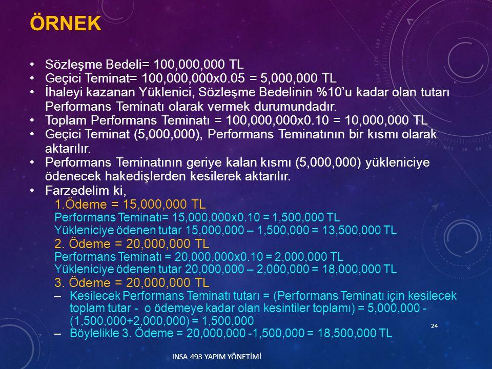 ÖRNEK Sözleşme Bedeli= 100,000,000 TL