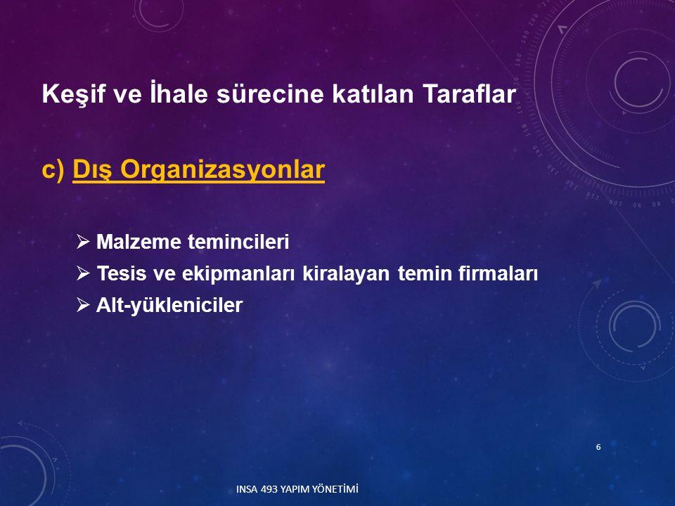 Keşif ve İhale sürecine katılan Taraflar c) Dış Organizasyonlar