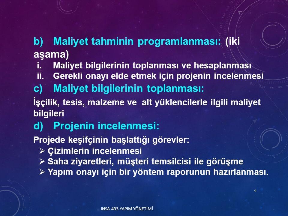 b) Maliyet tahminin programlanması: (iki aşama)