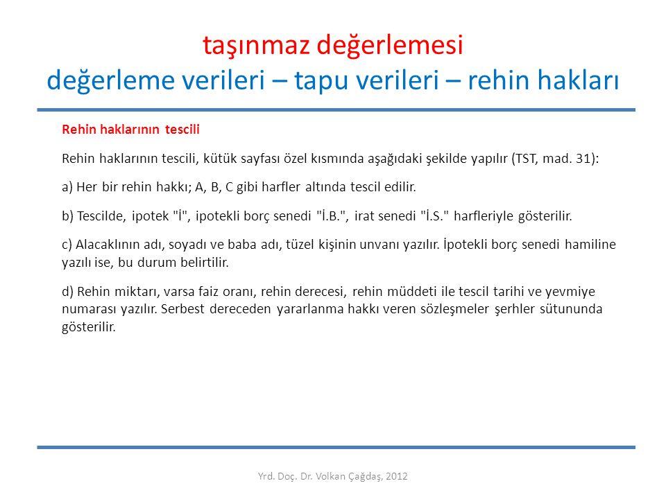 Yrd. Doç. Dr. Volkan Çağdaş, 2012