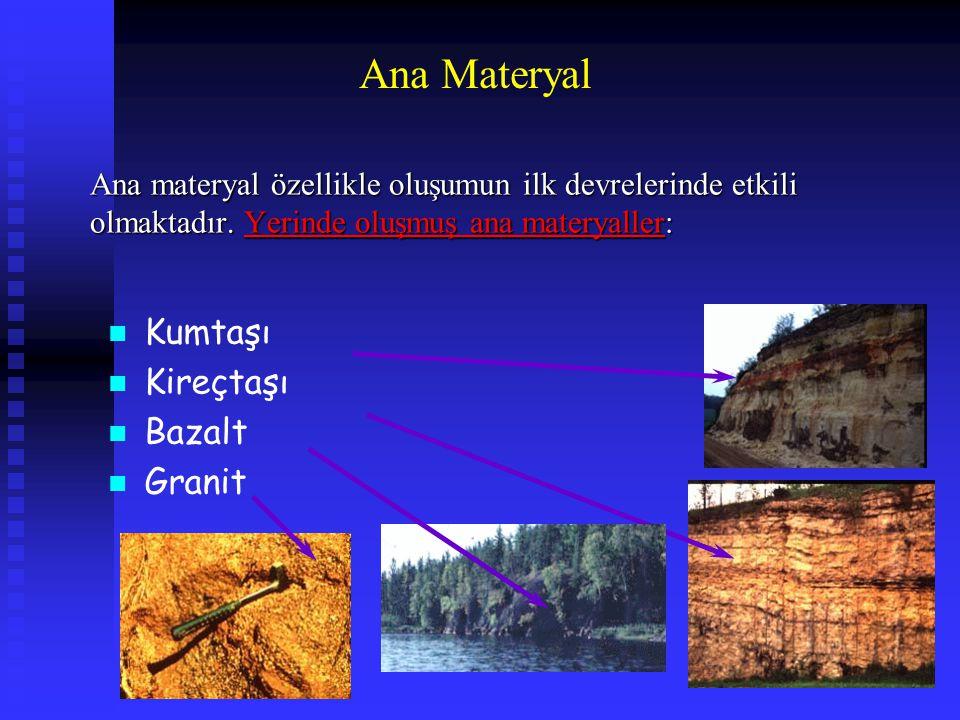 Ana Materyal Kumtaşı Kireçtaşı Bazalt Granit