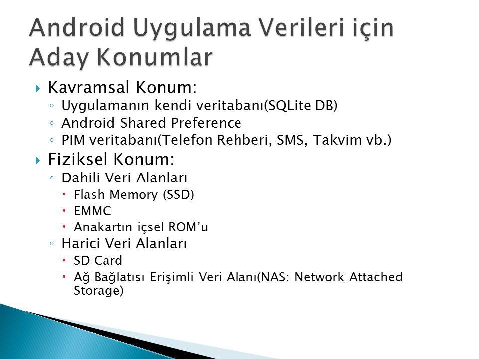 Android Uygulama Verileri için Aday Konumlar