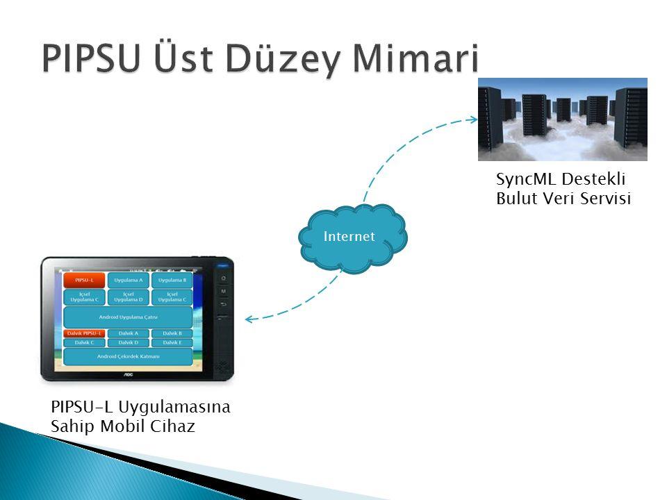 PIPSU Üst Düzey Mimari SyncML Destekli Bulut Veri Servisi PIPSU-C