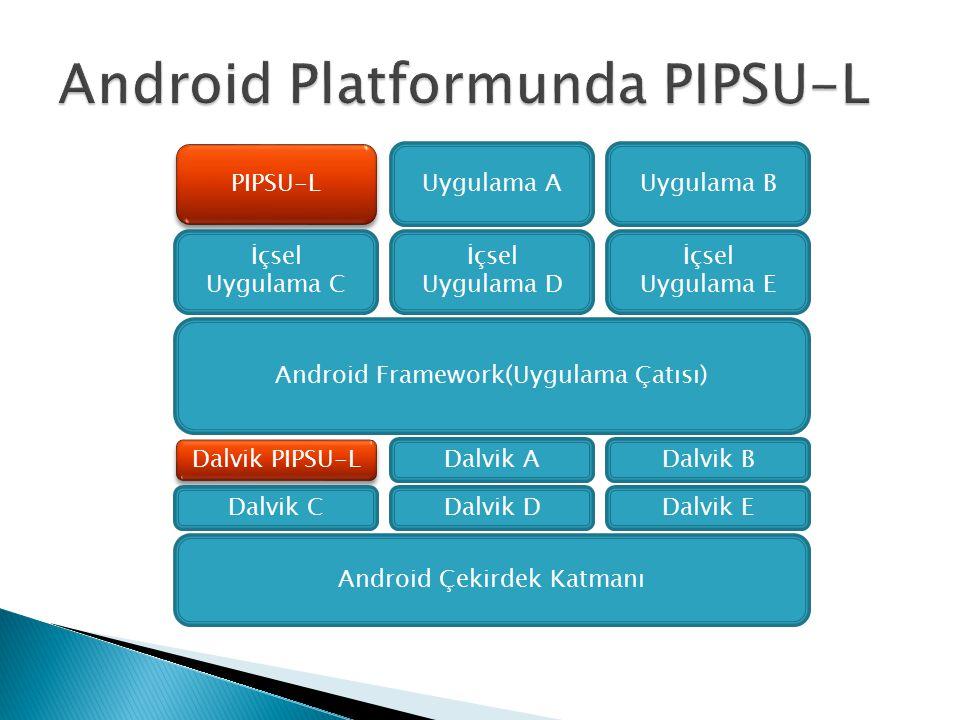 Android Platformunda PIPSU-L