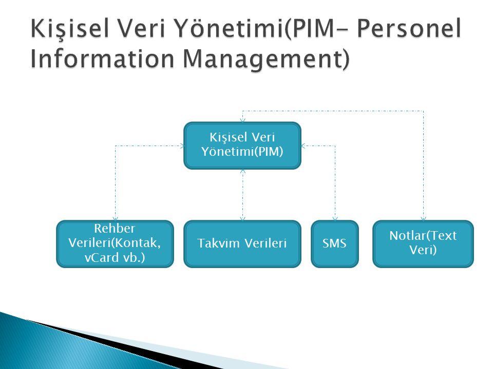 Kişisel Veri Yönetimi(PIM- Personel Information Management)
