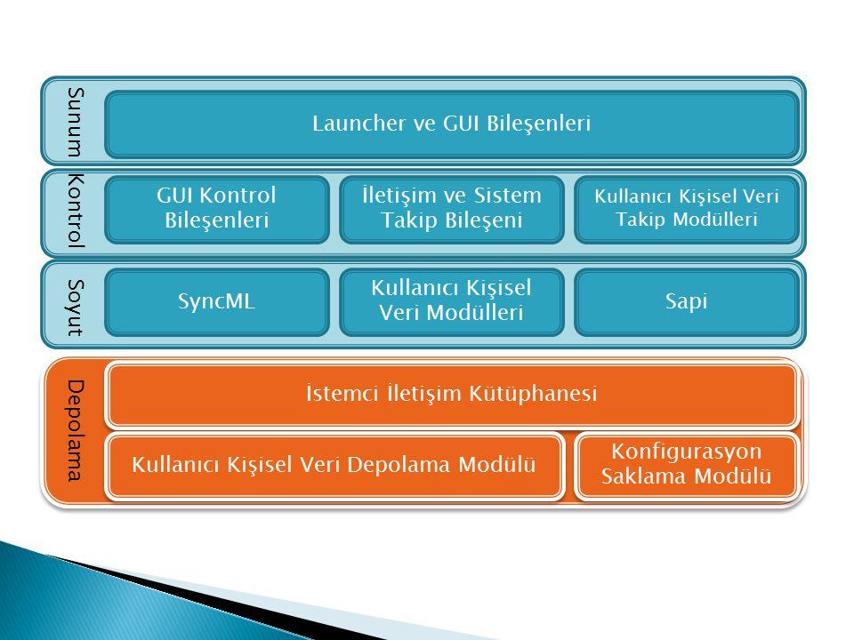 Launcher ve GUI Bileşenleri Sunum