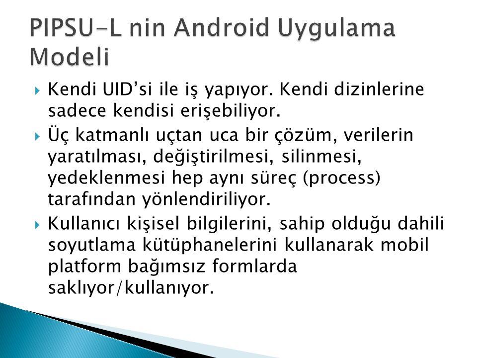 PIPSU-L nin Android Uygulama Modeli