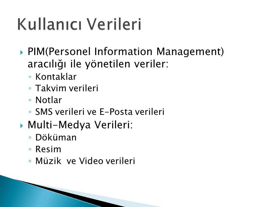 Kullanıcı Verileri PIM(Personel Information Management) aracılığı ile yönetilen veriler: Kontaklar.