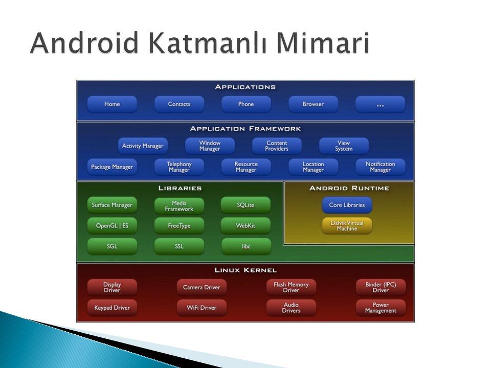 Android Katmanlı Mimari
