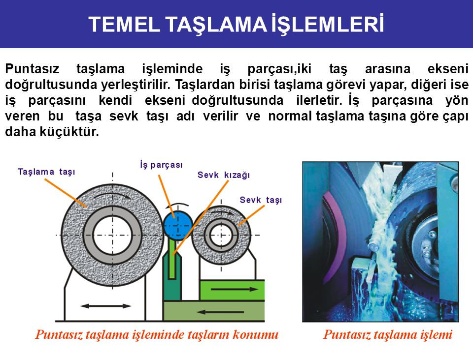 TEMEL TAŞLAMA İŞLEMLERİ