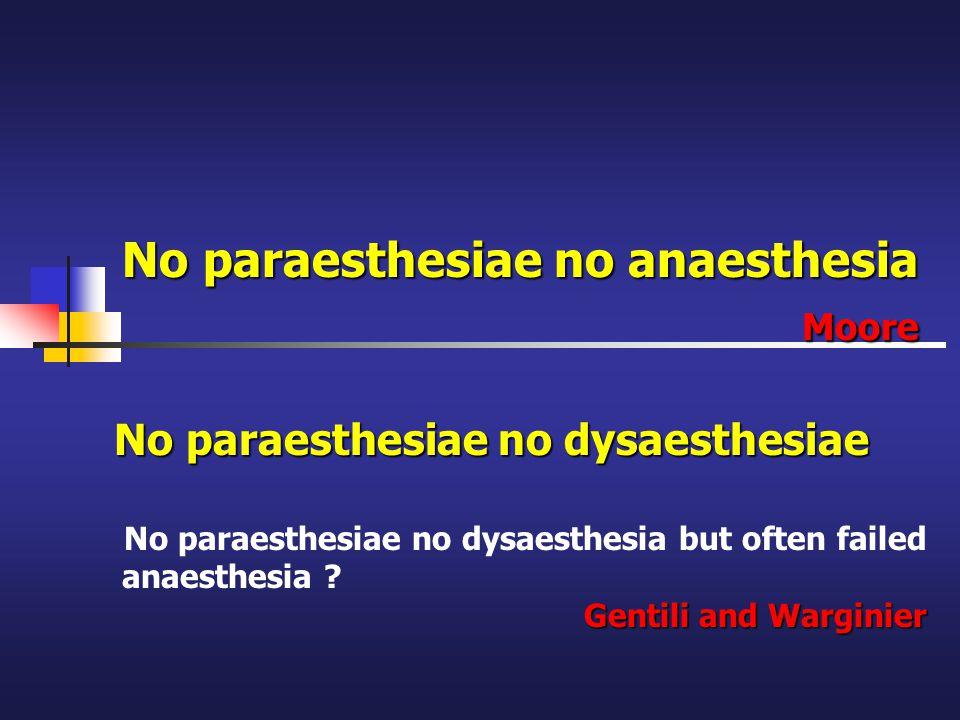 No paraesthesiae no anaesthesia Moore
