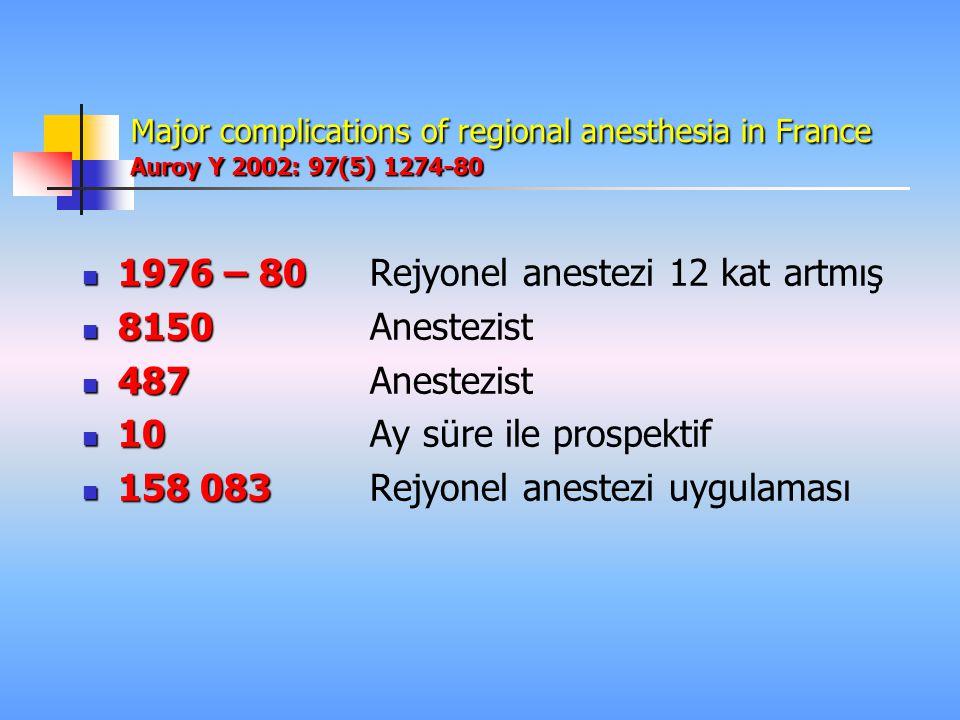 1976 – 80 Rejyonel anestezi 12 kat artmış 8150 Anestezist
