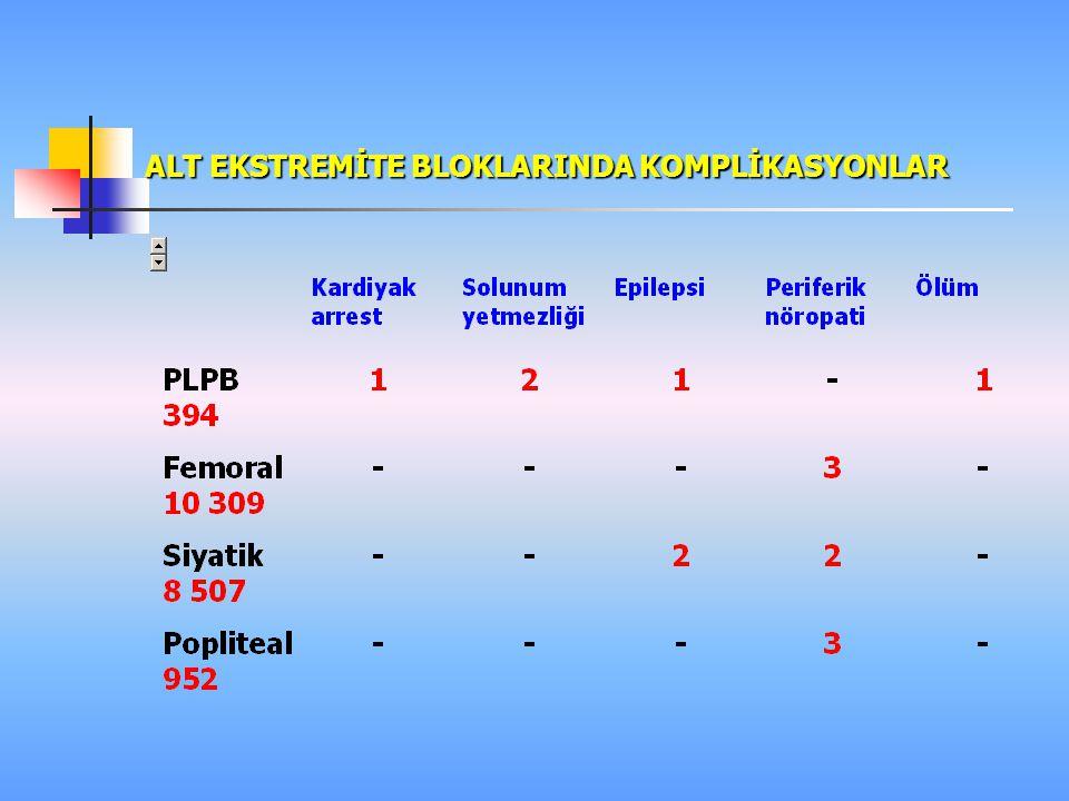 ALT EKSTREMİTE BLOKLARINDA KOMPLİKASYONLAR